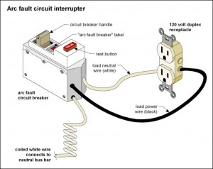wiring switches and electrical outlets with What Is Arc Fault Breaker on Switched Receptacle Wiring Diagram also Wiring 2 Lights In Parallel Diagram furthermore Gutters Downspouts Hangers further Wiring Diagram For Recessed Lights In Parallel in addition Kitchenremodels 1.
