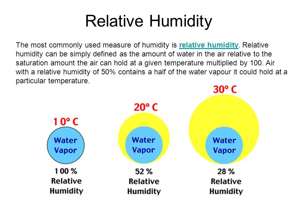 Relative Humidity Edmonton Custom Home Inspection